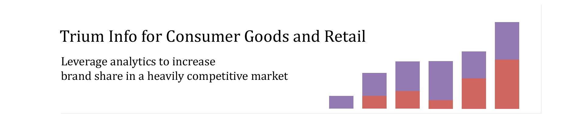 Consumer Goods Analytics